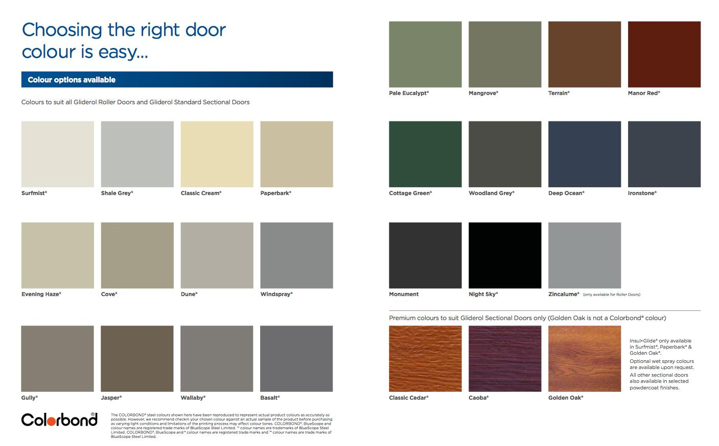 Sesame Garage Doors Colorbond Colour Chart Sesame Garage Doors